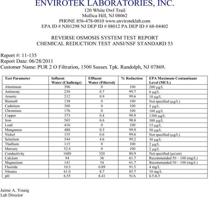 envirotek_laboratories_chart